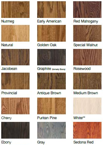 The Beauty In Staining Hardwood Flooring